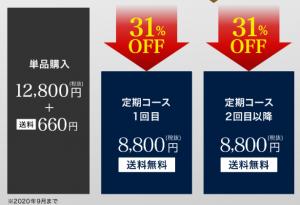 リデン価格表