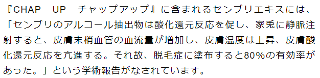チャップアップ紹介文章_学術報告