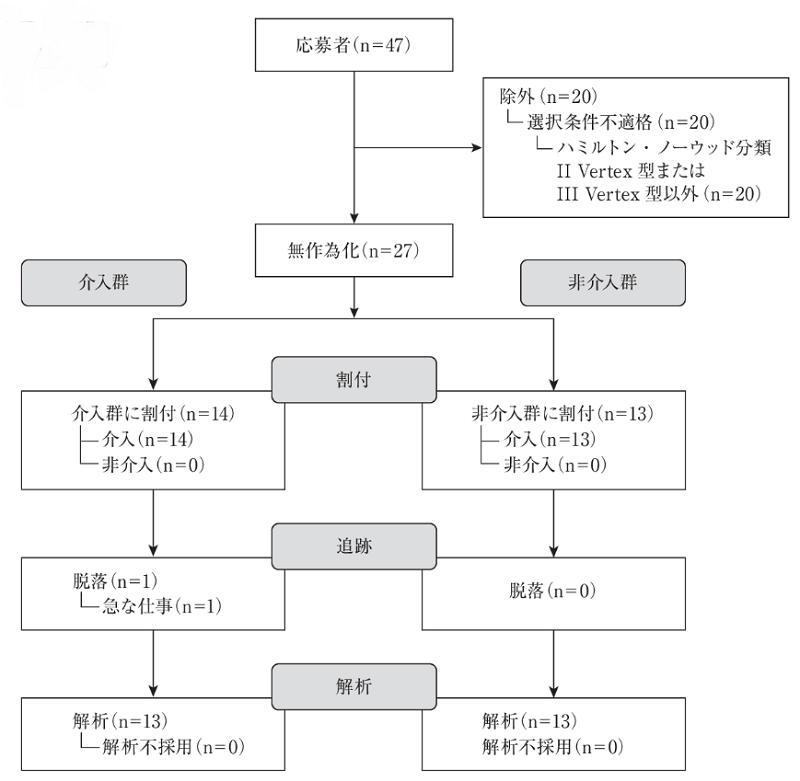 ポリピュア_臨床試験デザイン