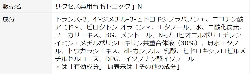 サクセス薬用育毛トニック_成分